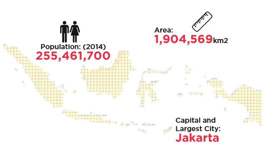Indonesia.1